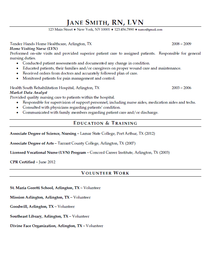 example - Professional Help With Resume